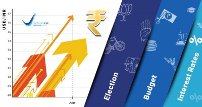 What CAN take Rupee to 77 by June'2019?