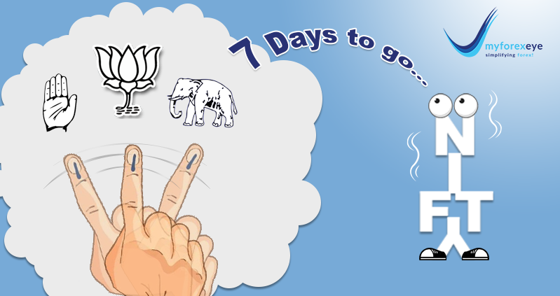 Jittery Nifty awaits Result day… 7 days to go