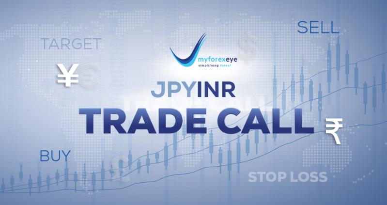 JPYINR Trade Idea