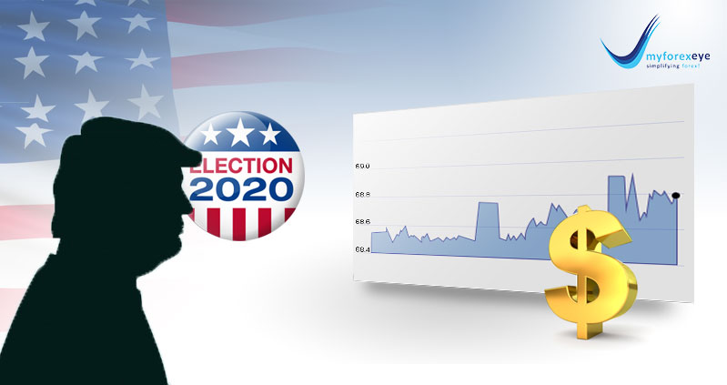 Dollar heading higher as Trumpet blows hard… eyeing 2020 elections!!