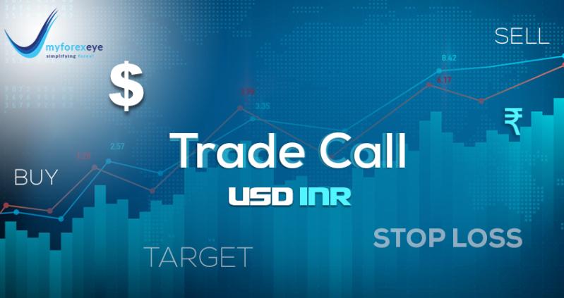 USDINR Trade Idea - 19 July