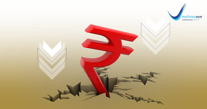 On a weekly basis Indian rupee slipped 1.75 pct