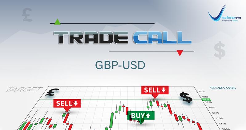 GBPUSD Trade Idea- 20 Aug