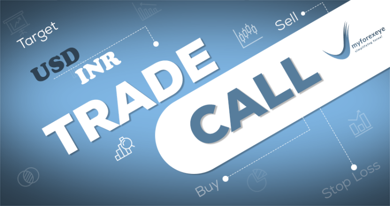 USDINR Trade Idea - 21 Aug