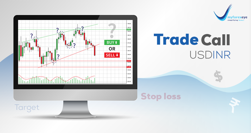 USDINR Trade Idea - 23 Aug
