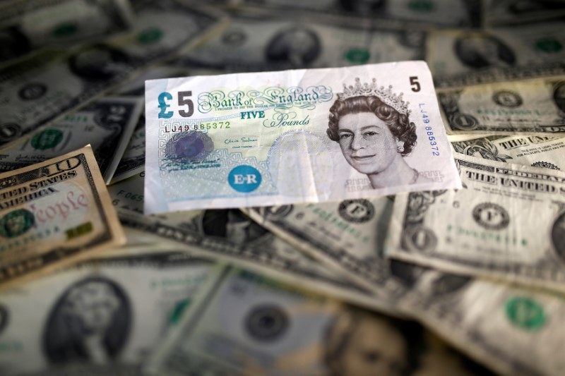 Pound US Dollar (GBP/USD) Exchange Rate Slides on Surprise Increase in US Inflation