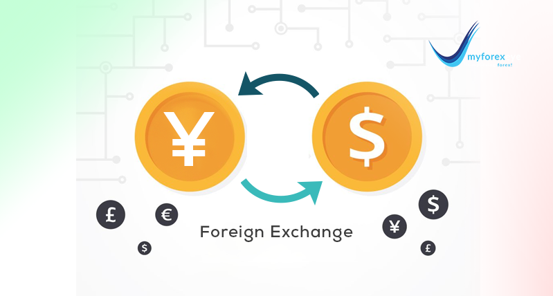 Foreign_Exchange_Risk, Foreign_Exchange_Markets, Forex_Reserves, LIBOR
