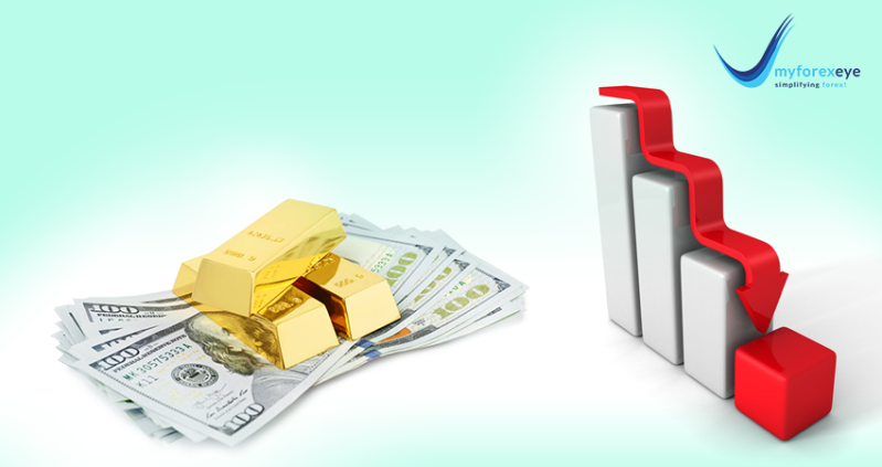 Gold (XAUUSD) – Downward correction likely to happen