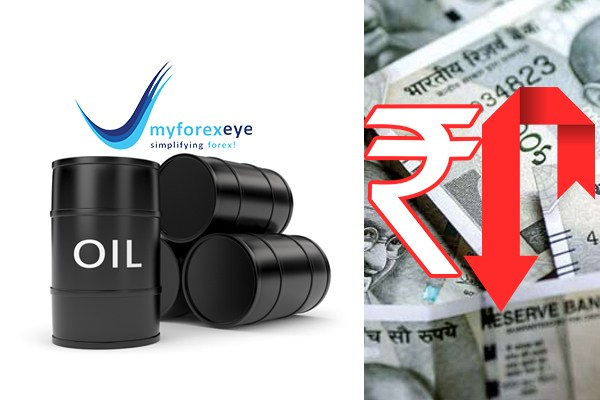 Rupee remains lower tracking an uptick in the crude oil prices and weak local shares