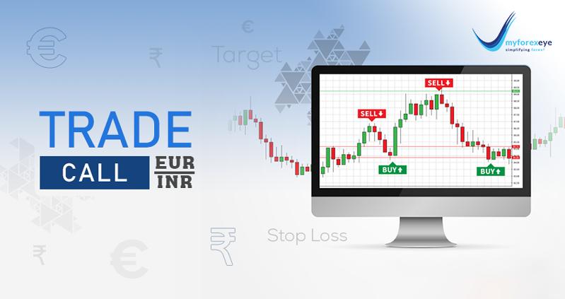 EURINR Trade idea-24 Oct