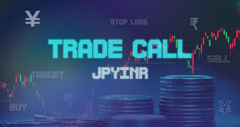 JPYINR Trade Idea-25 Oct
