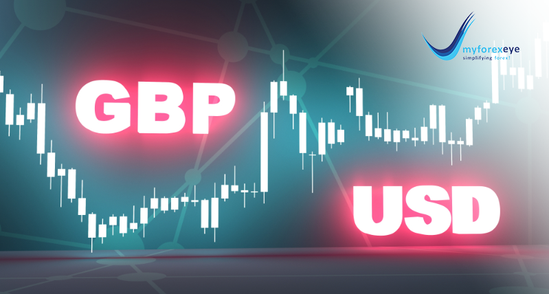 GBPUSD:- Likely to strengthen