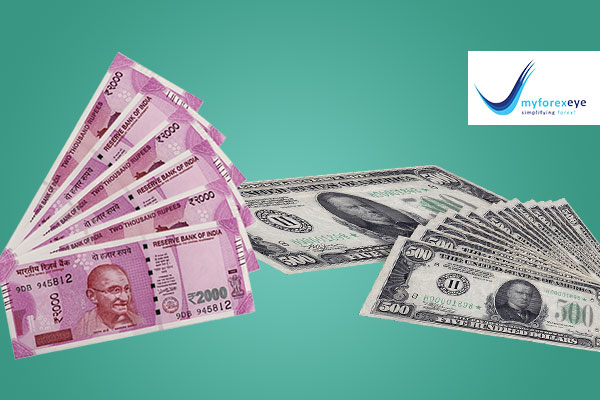 Indian rupee depreciated 0.08% this week