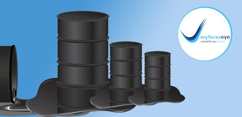 Crude Price and Rupee