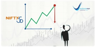 Nifty fifty in a downtrend may head towards 8900