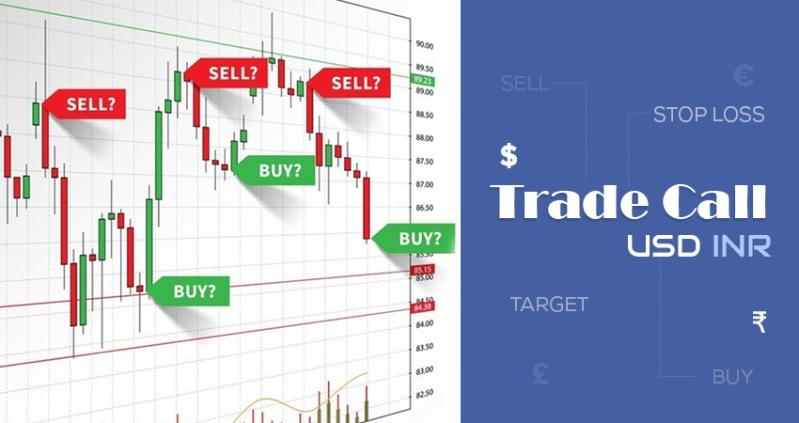 USDINR Trade Idea- 18 May