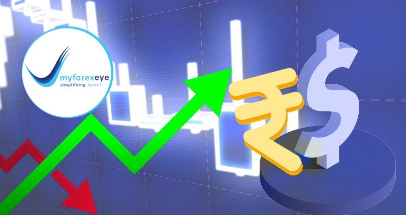 USDINR Ideas - Low volatility; do vanilla options - 29May2020