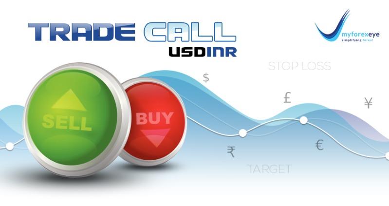 USDINR Trade Idea - 05th Nov 2020