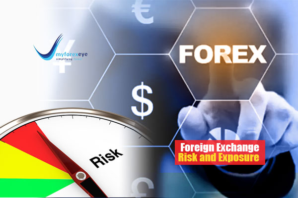 types-of-foreign-exchange-risk-and-exposure