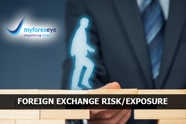 What is Foreign Exchange Risk and Exposure?