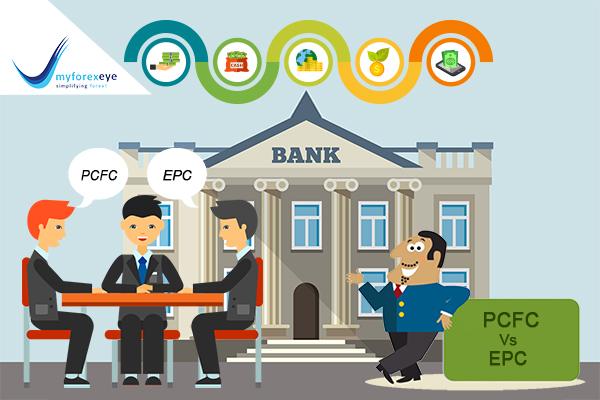 PCFC vs Rupee Packing Credit